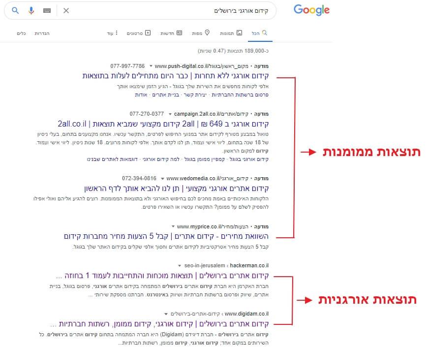תוצאות חיפוש בגוגל בביטוי קידום אתרים ממומן בירושלים